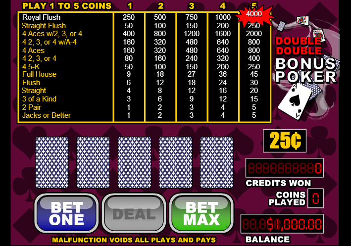 Play Bonus Deuces Wild Free Now