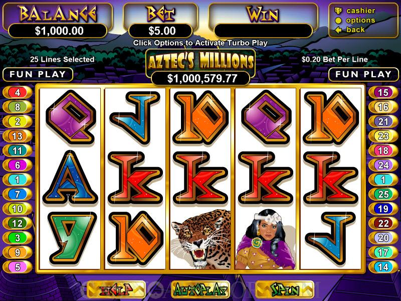 All Star Slots Casino Games